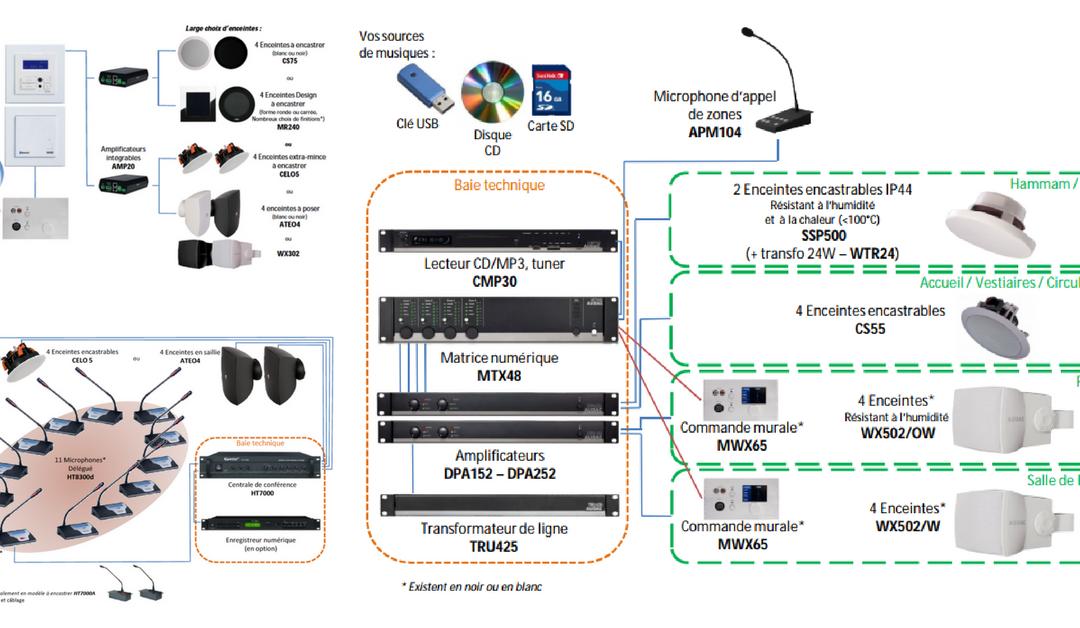 Matériel de sonorisation, domotique sonore et audiovisuel